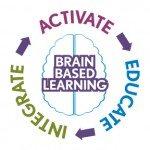Yoga Calm brain based learning
