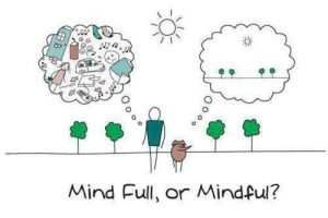 "drawing of ""mind full"" vs. ""mindful"""