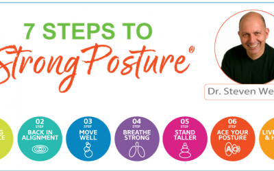Guest Post: What Does Good Posture Look Like?